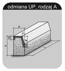 Krawężnik drogowy - odmiana UP, rodzaj A